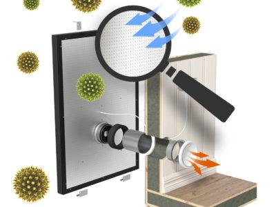 SolarVenti®-Belüftungssysteme bieten Allergikern neue Lebensqualität durch gefilterte Raumluft.